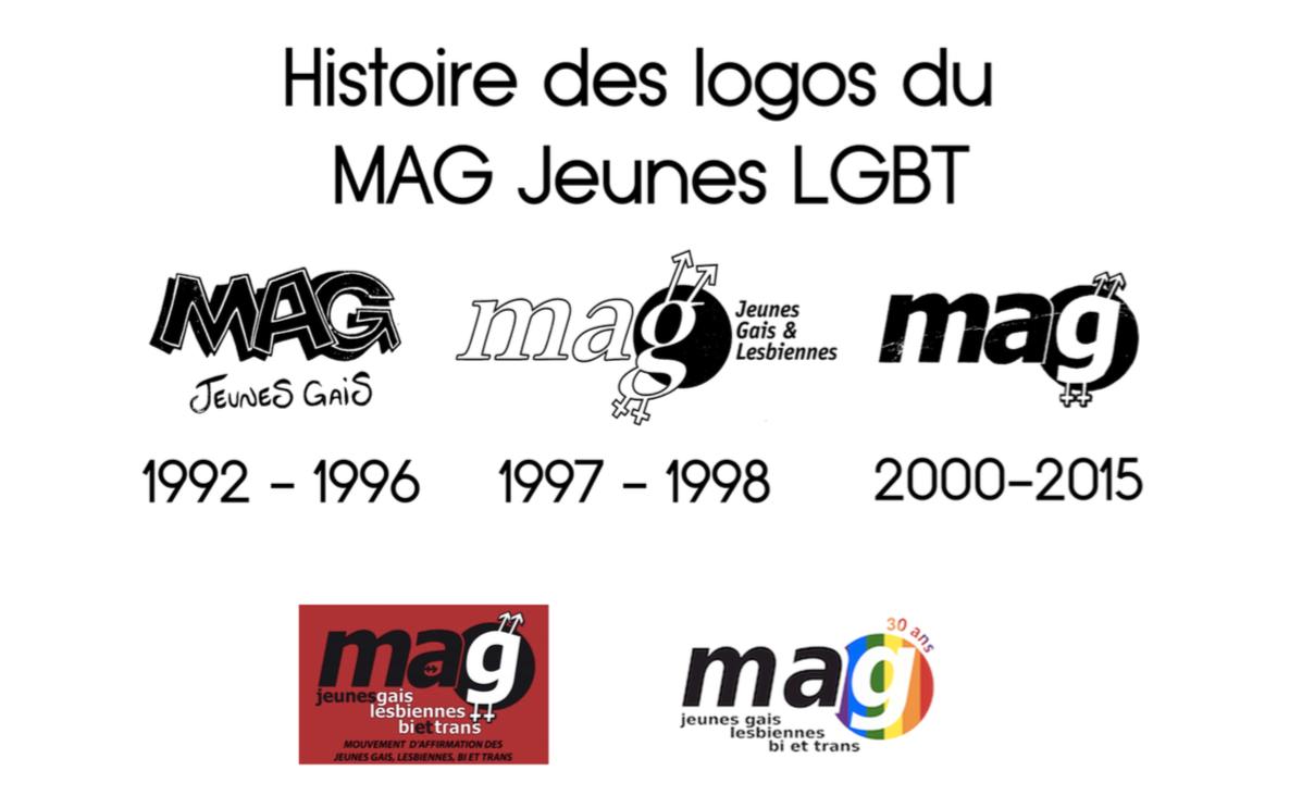 Histoire du logo du MAG